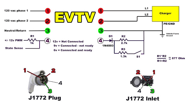 my e life now j1772 connector on nissan leaf evse j1772 electronic circuitry diagram