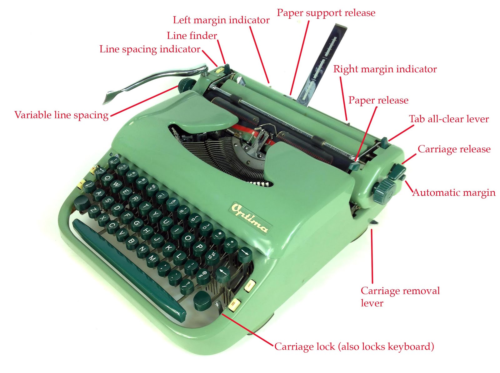 typewriter paper carriage The carriage returns easily and advances the paper with precision each line is consistently spaced with the previous one the margin bell makes a nice bright sound.
