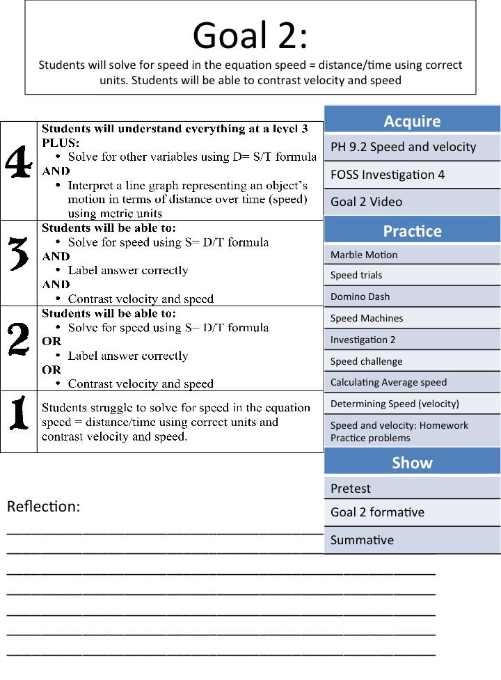 Dissertation Title Generator