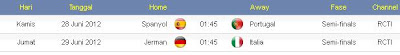 Jadwal Semi Final Euro 2012