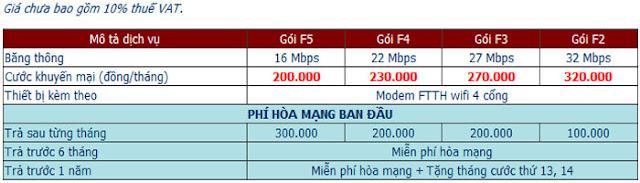 Đăng Ký Wifi FPT Quận 3 1