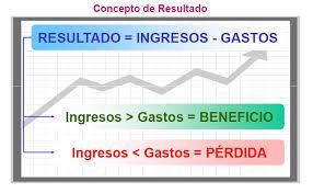 Ejemplo-Cuentas-Patrimonio-Contable