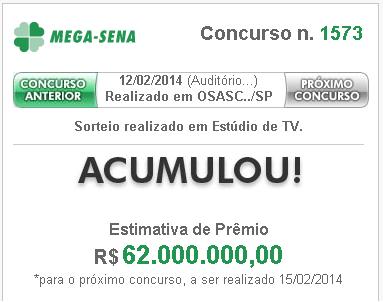 O concurso de número 1.574 da Mega-Sena pode pagar R$ 62 milhões neste Sábado (15) caso algum apostador acerte as seis dezenas