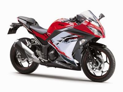 Gambar Kawasaki Ninja 250 Merah