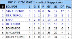 Divisional C - Serie A