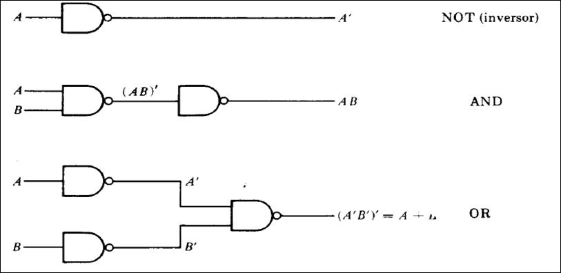 Circuito Nand : Myjobs circuitos lÓgicos de multinivel