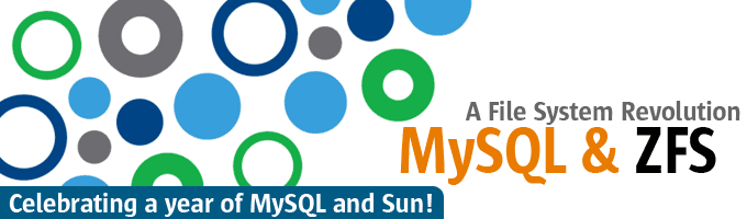 Zfs filesystem and mysql learn mysql for Mirror 0 zfs