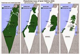 Palestinian Land Loss
