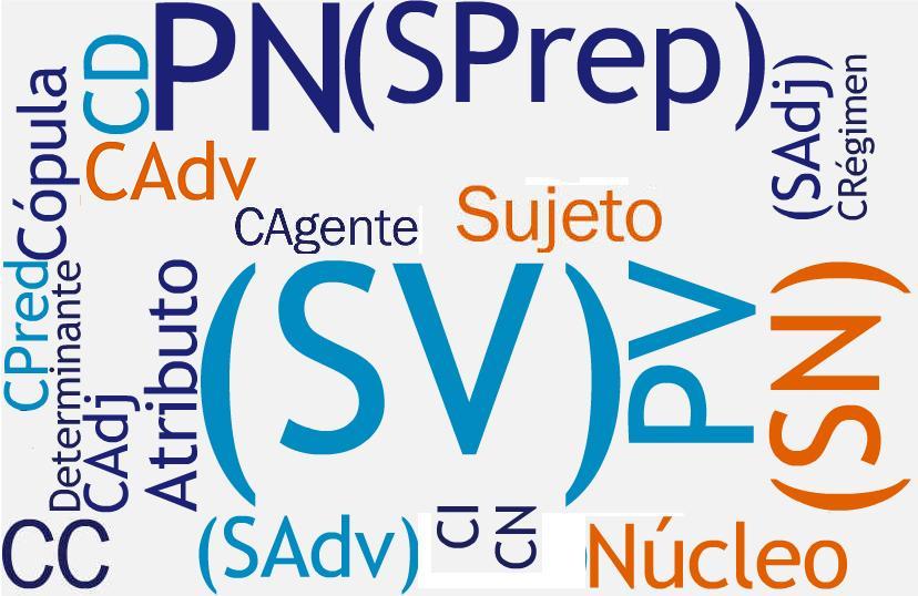 SERENDIPIA: Páginas interesantes para practicar la sintaxis