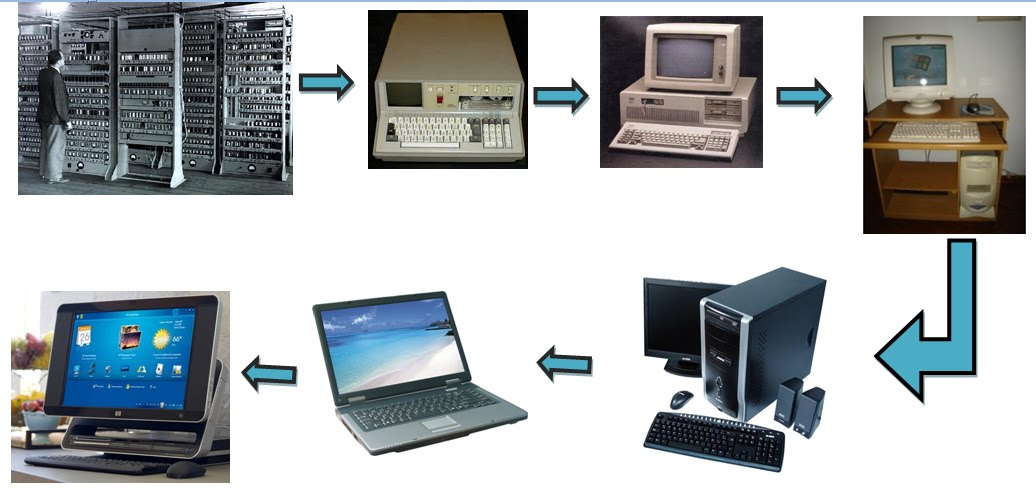 Generaciones de las computadoras for Computadora wikipedia