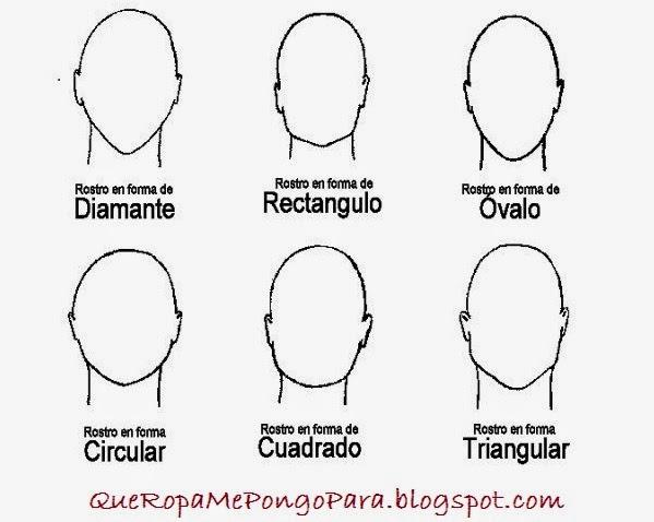 TIPOS DE BARBA ADECUADOS PARA CADA TIPO DE ROSTRO - Que barba usar según la foma de mi cara - LOOK PARA HOMBRES
