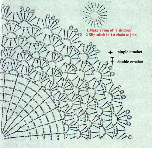 Crochet Graph : Free Crochet Doily Chart Patterns