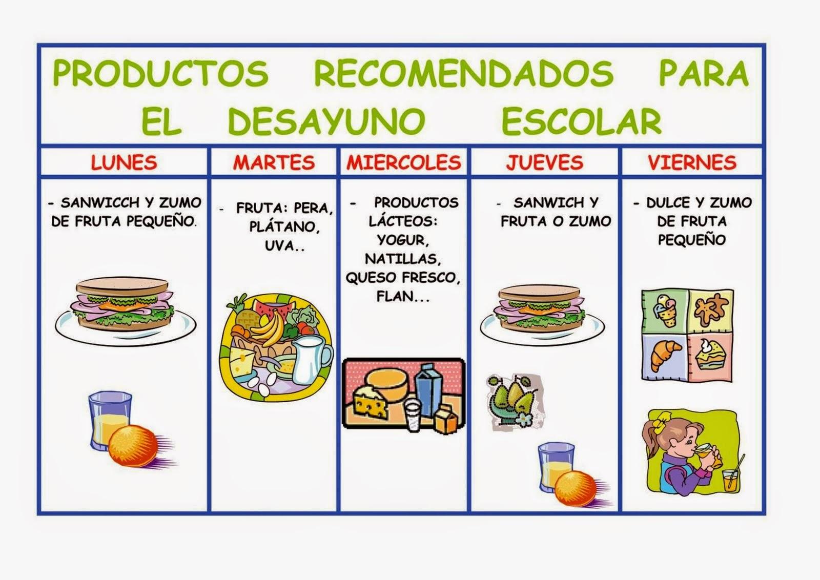 Trabajando en educaci n infantil desayunos saludables 1 - Menus para llevar al trabajo ...