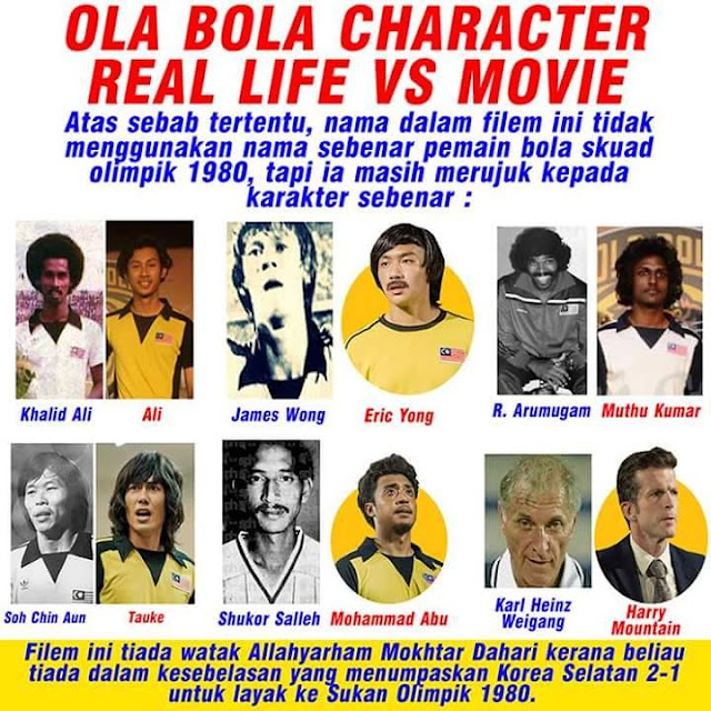 ola bola characters real life vs movie