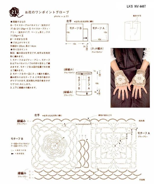Guantes a crochet sin dedos patrones - Imagui