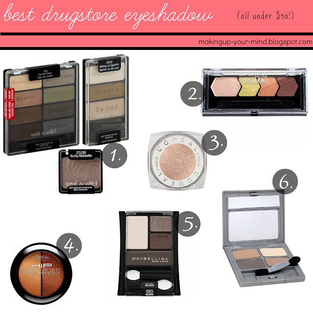 The Best Drugstore Eyeshadows