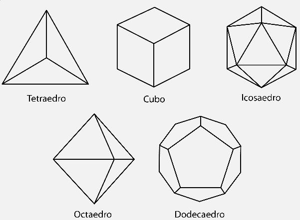 5 poliedros:
