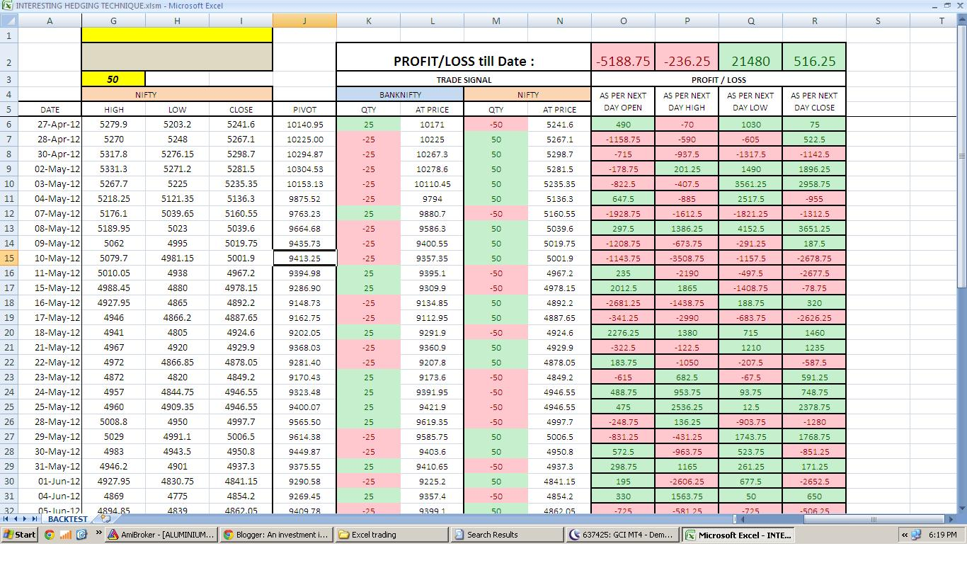 Nifty option trading excel sheet