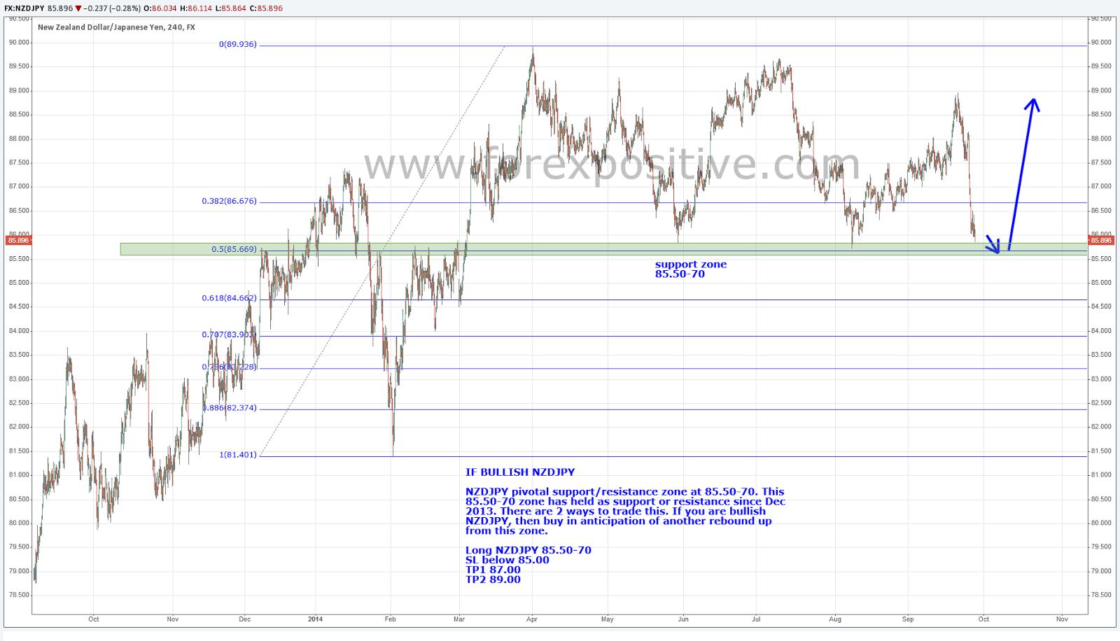 Forex trading monday gap 40%