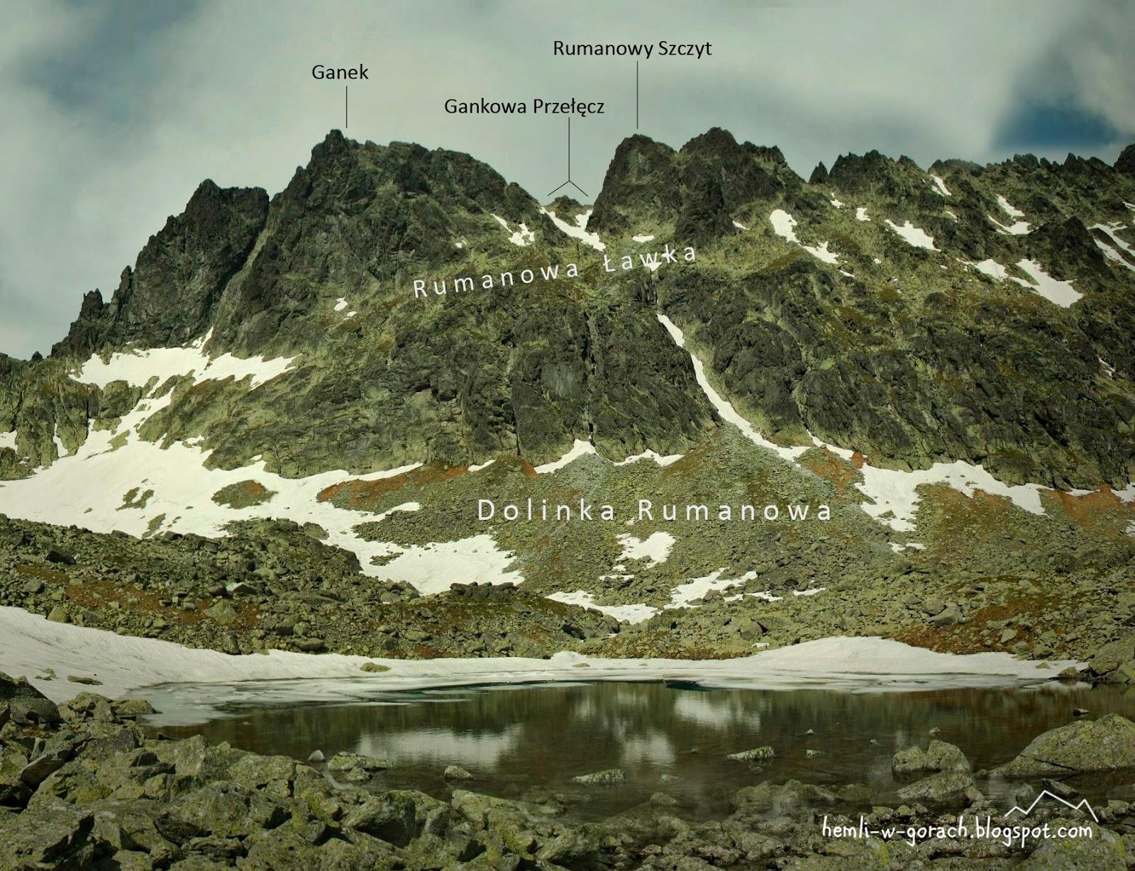 Widok na Gankową Przełęcz z Dolinki Rumanowej