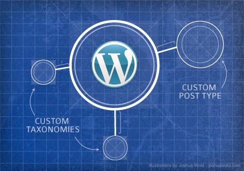 WordPress Blog Yönetim Programı