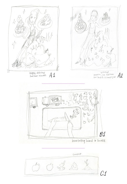 Kitty N. Wong idea rough illustration drafts on food waste in HK for Tatler