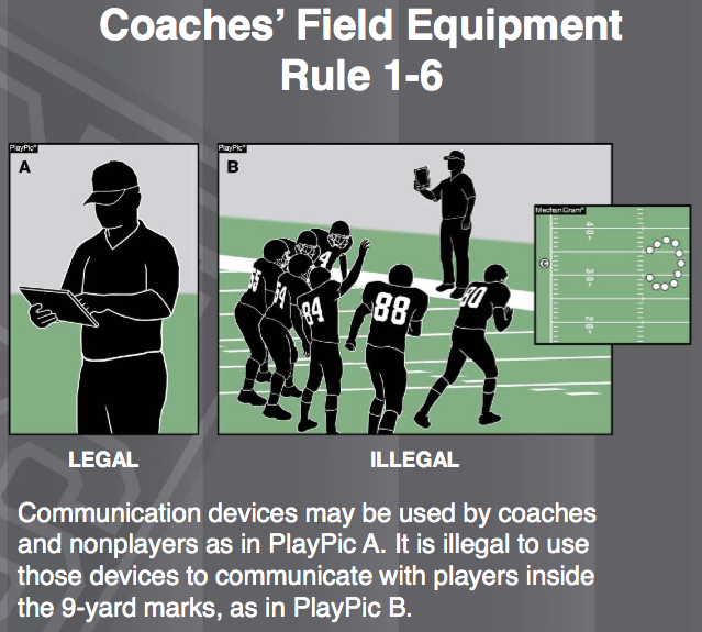 Cripes get back to fundamentals sideline technology leg up even before the nfhs rules changed allow electronic communication devices on the sideline coaches knew there were real time tools they wish they could have fandeluxe Image collections