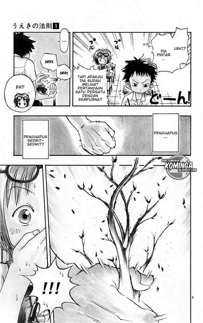 Komik the law of ueki 001 - kosuke ueki seorang alien 2 Indonesia the law of ueki 001 - kosuke ueki seorang alien Terbaru 5|Baca Manga Komik Indonesia|Mangacan