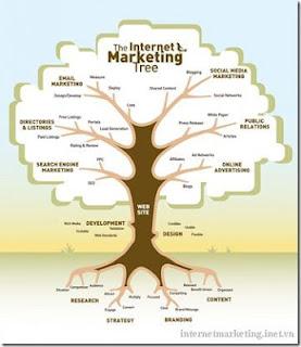 internet-marketing-plan-01
