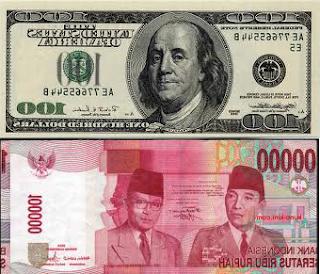 Daftar Tempat Money Changer di Bali