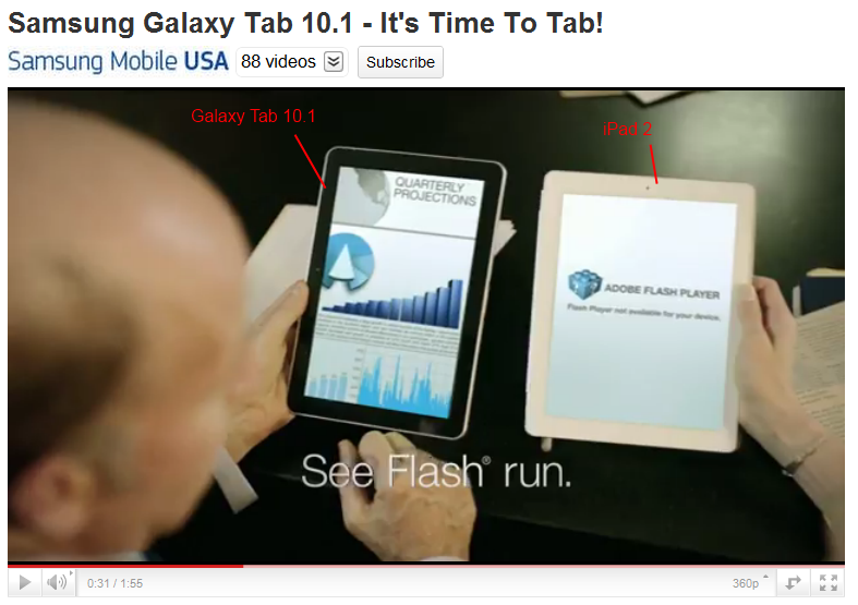 download flash player for ipad 2