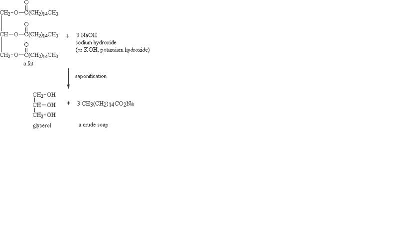 Happycellallu laporan praktikum pembuatan sabun transparan bagaimana diagram alur untuk emulsi sabun ccuart Image collections
