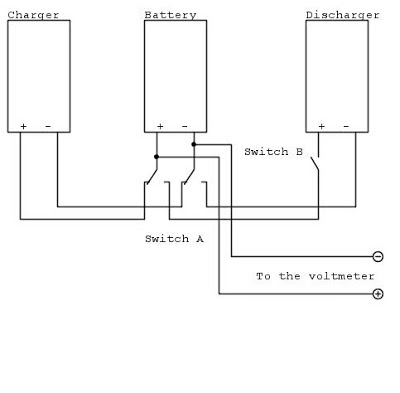 irobot roomba 400 manual pdf