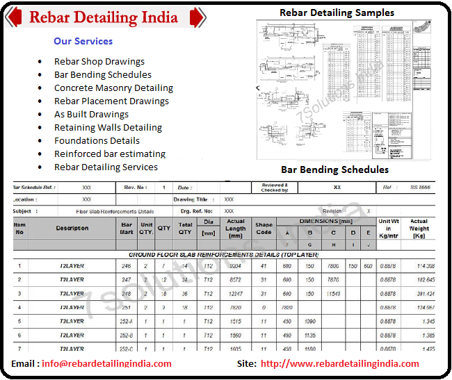 bar bending schedules samples,