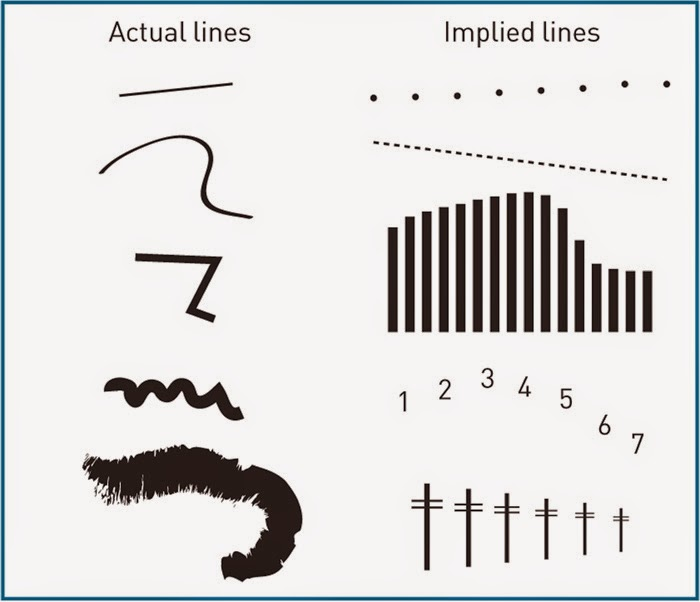 Principles Of Design Line : Graphic design unit lesson elements and principles