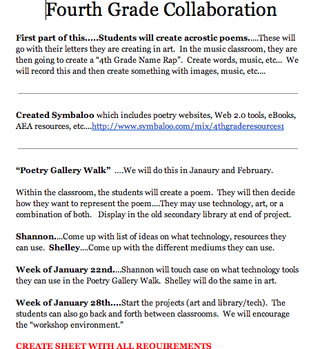 The Library Voice: Collaborative Poetry Gallery Walk Project ...