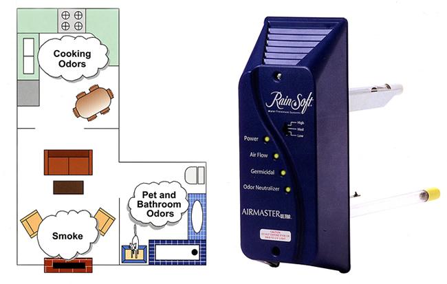 rainsoft of denver water purifier softener best air