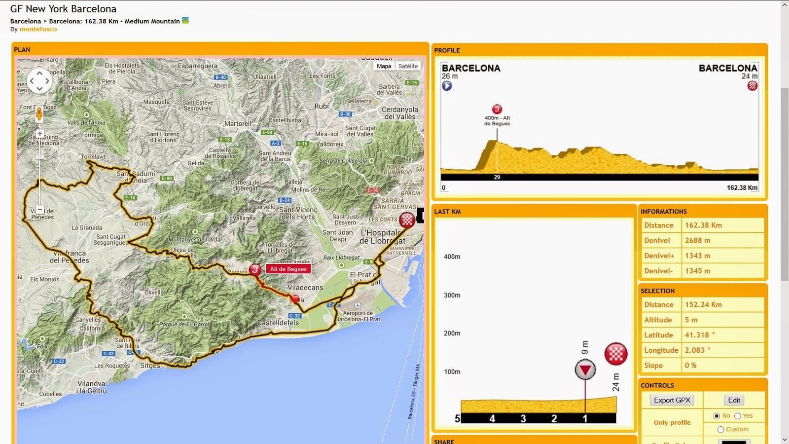 Montefusco Cycling 2014
