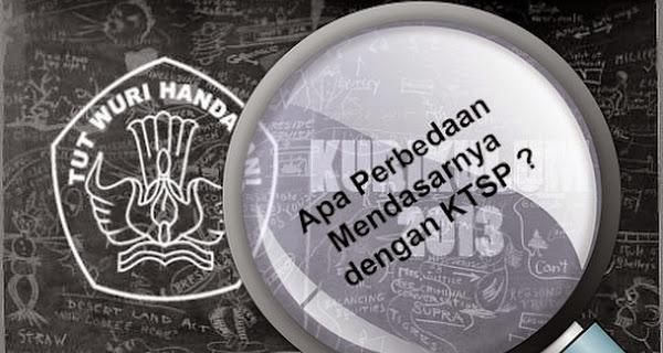 Perubahan Mendasar Kurikulum 2013 dengan Kurikulum 2006 (KTSP)
