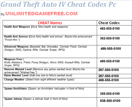 Gta+5+Codes+PC gta 5 cheats pc gamewinners gta 5 cheats pc gamewinners ...