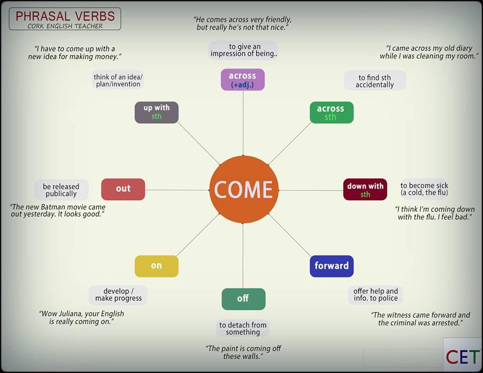 how to teach phrasal verbs creatively