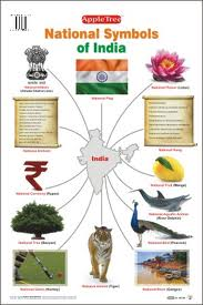 essay on national game of india National, game of, india, an, essay governing body: hockey, india 869 words free sample, essay why the hockey is a national game trust and betrayal psychology today curfew essays i like spring because essay sat writing raw score conversion table with essay harrodsburg satirical photo essay.