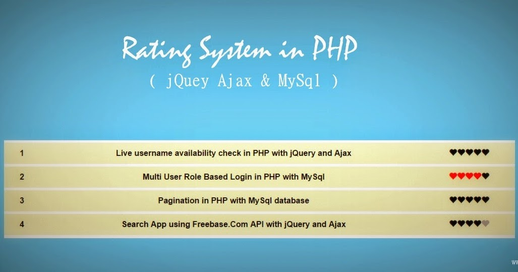 Rating System in PHP with jQuery, Ajax & MySql Database
