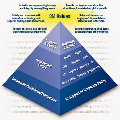 personal leadership statement paper