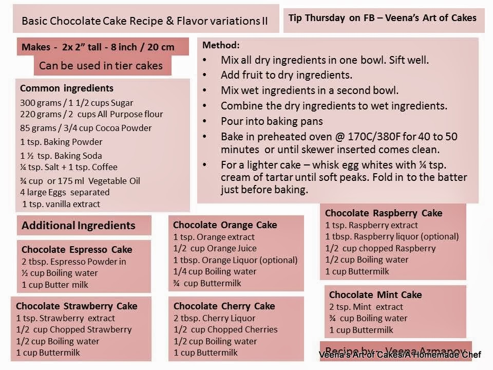 Basic Chocolate Cake Recipe and Flavor Variations, Tip Thursday on ...