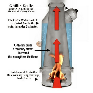 how to clean the kelly kettle