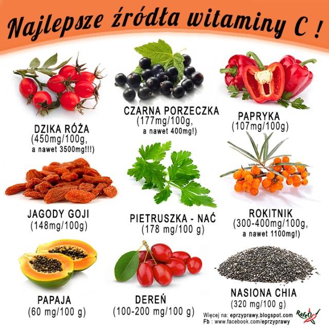 Najlepsze źródła witaminy C