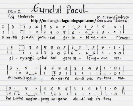 Not Angka Lagu Gundul Gundul Pacul