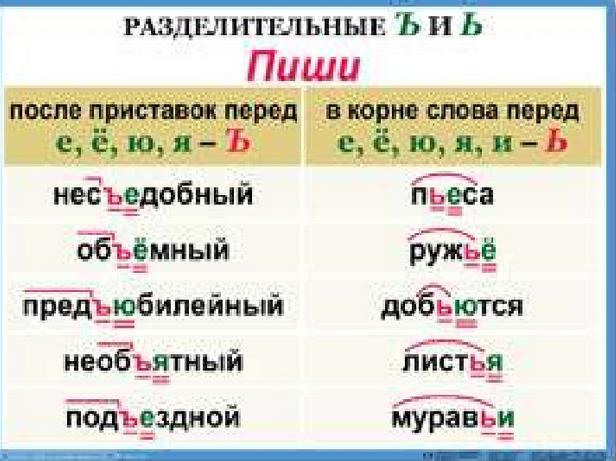 с ь ъ и слов примеры знаком
