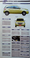 datos tecnicos motor consumo potencia chevrolet agile ltz 1.4